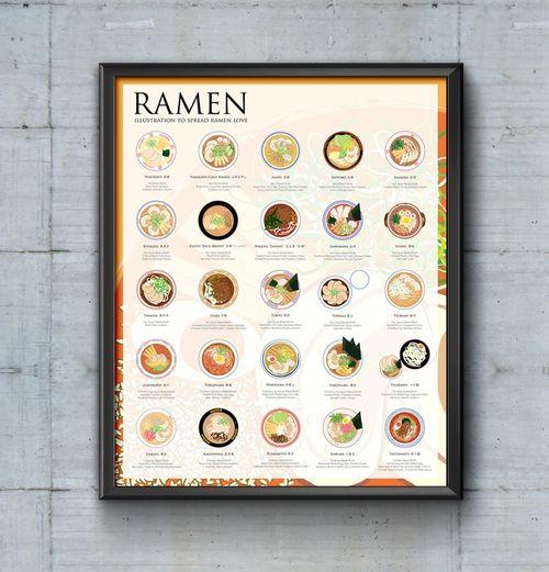 Ramen-poster-1